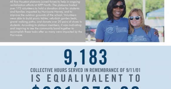Our 9/11 Day of Service – See the Impact in One Day